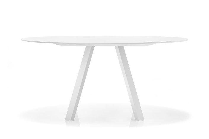 ARKI-TABLE_ARKD159_CFC_BI_low